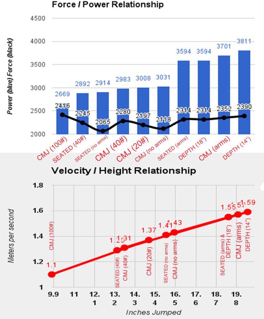 plyo-and-jump-chart